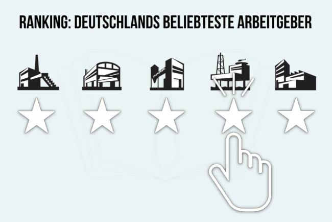 Deutschlands beste Arbeitgeber: Ranking für Unternehmen