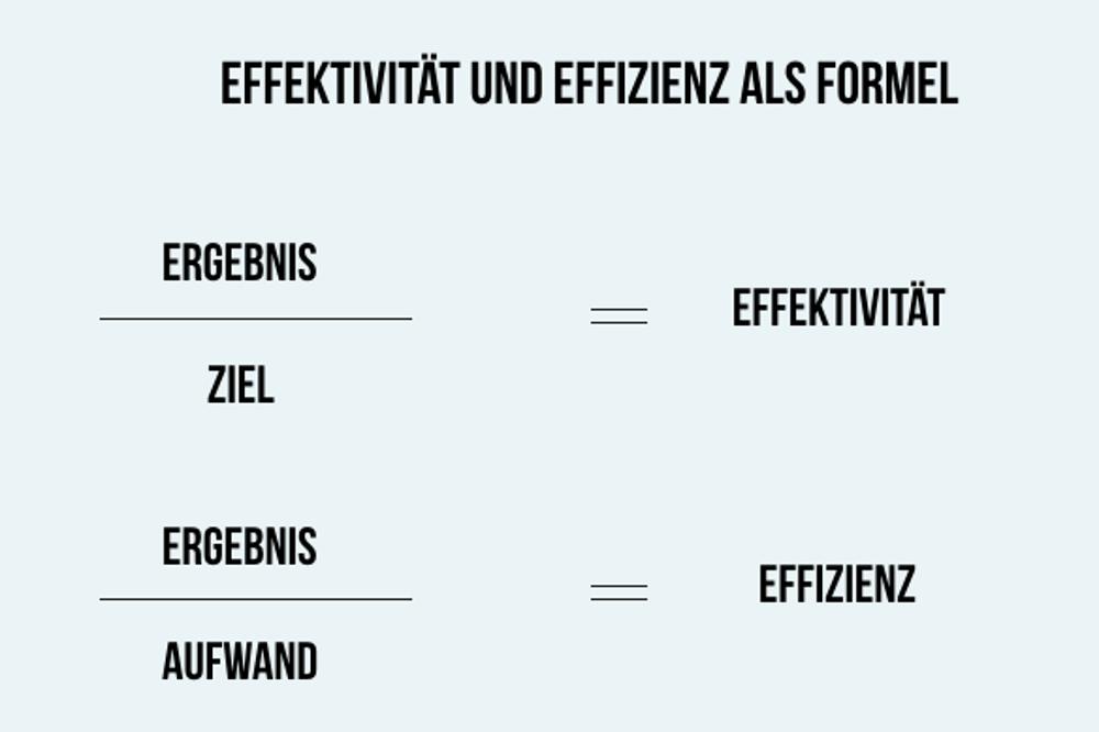 Effizienz: Weniger Arbeit, mehr Erfolg | karrierebibel.de