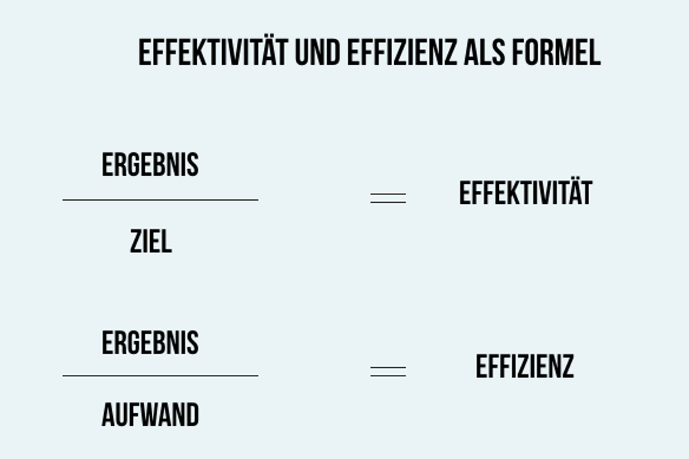 Effizienz Formel Effektivitaet Formel Eselsbruecke