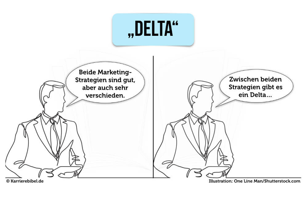 Mathe Begriffe Meeting delta