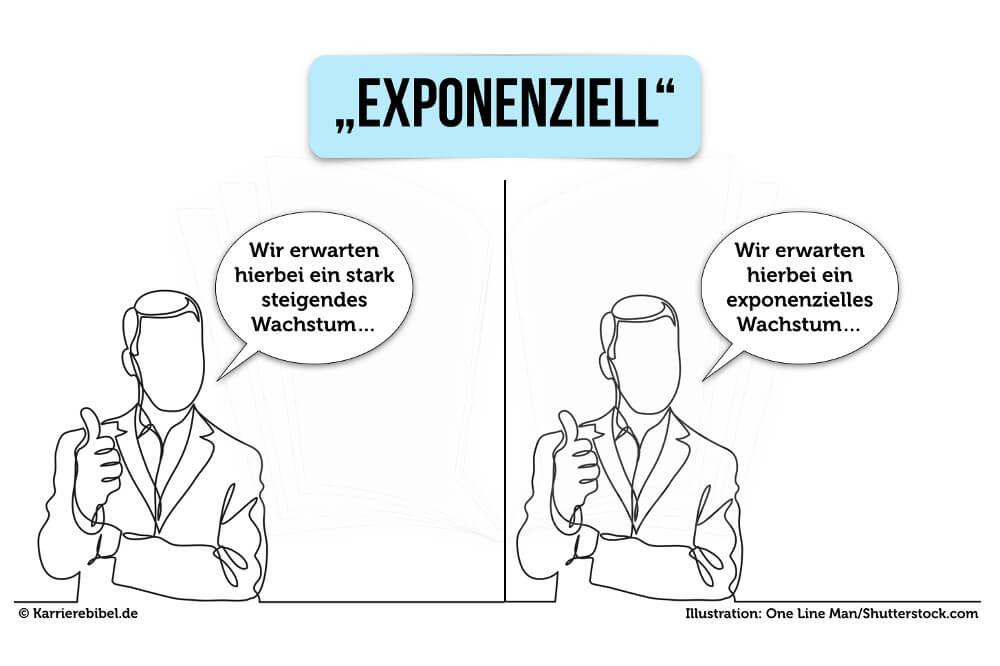 Mathe Begriffe Meeting exponenziell