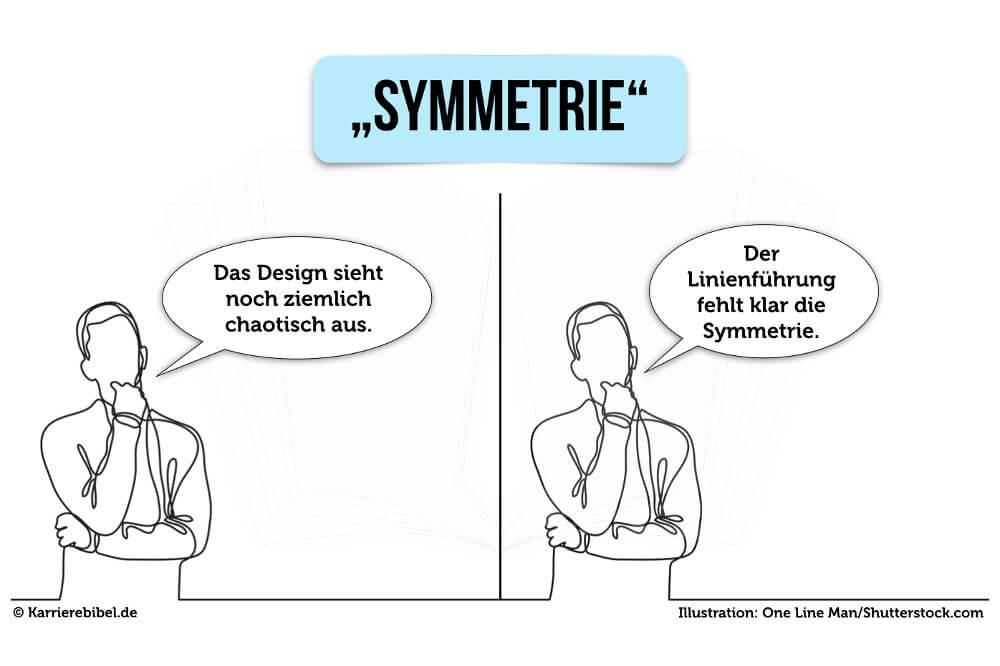 Mathe Begriffe Meeting symmetrie