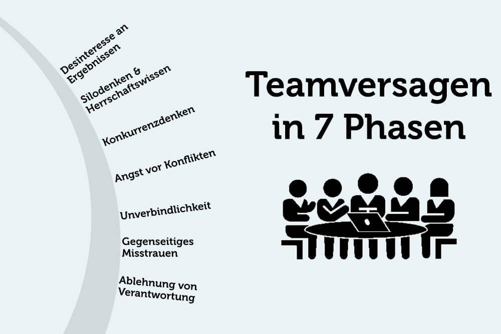 Teamversagen: Ursachen und Tipps