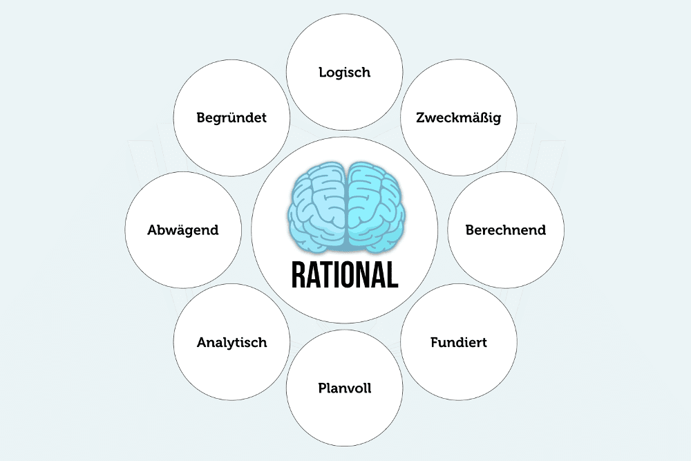 Vernunft Rational Definition Verstand Logisch Grafik