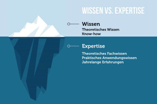 Expertise: Fachwissen richtig nutzen