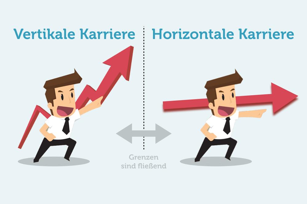 Horizontaler Karriereplan: Erfolgreich ohne Führungsposition