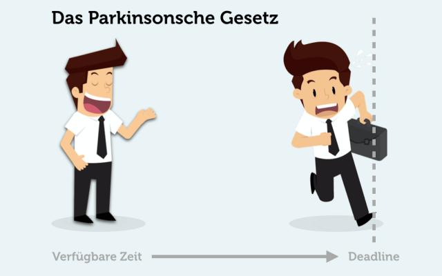 Parkinsons-Gesetz-Deadline-verfuegbare-Zeit