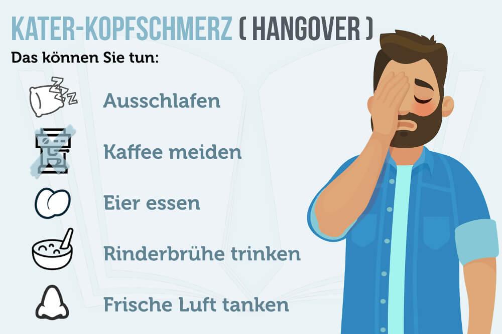 Kater Kopfschmerzen Hangover Hausmittel Tipps Grafik