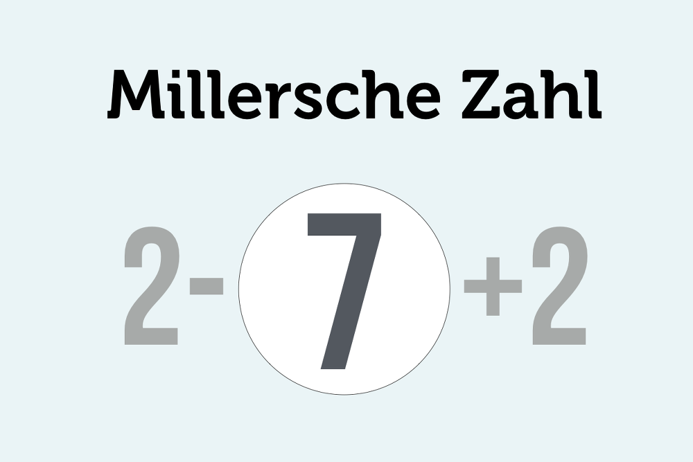 Millersche Zahl: Wie groß ist unser mentaler Arbeitsspeicher?