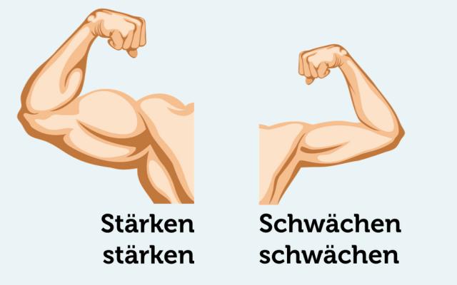 Staerken-staerken-Schwaechen-schwaechen