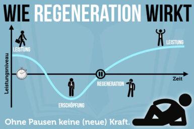 Regeneration: Darum sind Ruhephasen so wichtig