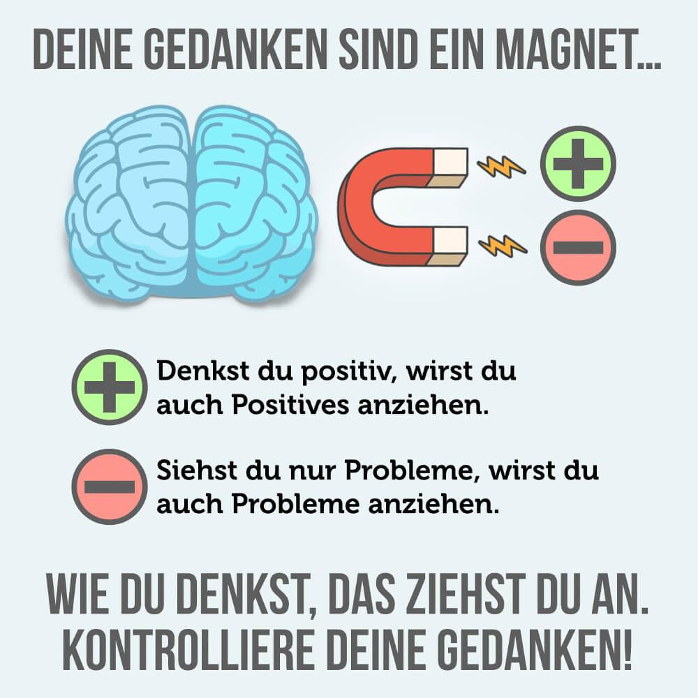 Gedankenmagnet Macht Gedanken Grafik