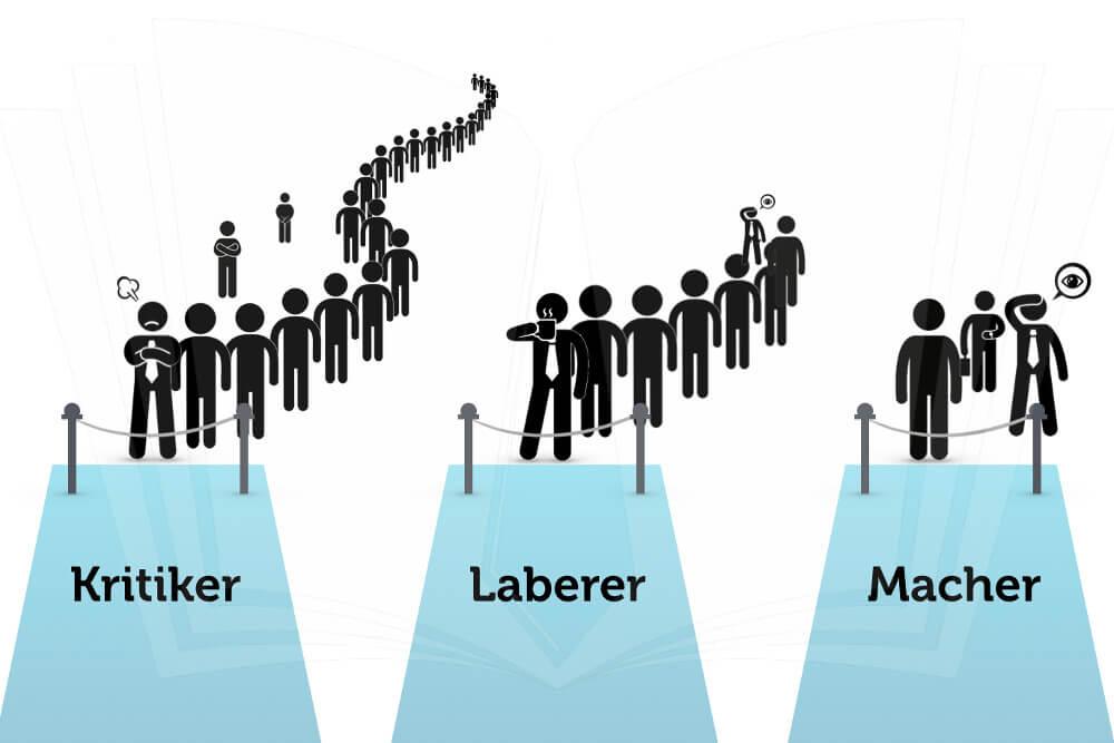 Arbeitnehmer Typen Buero Kollegen Job Kritiker Laberer Macher Grafik