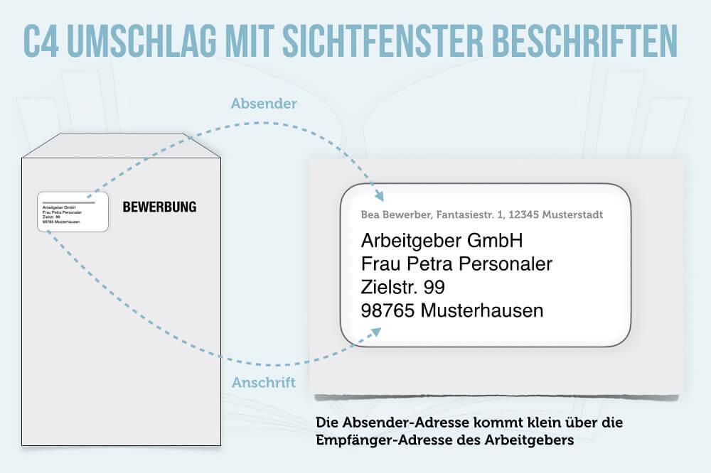 Bewerbung Umschlag C4 Beschriften Anleitung 02 Grafik