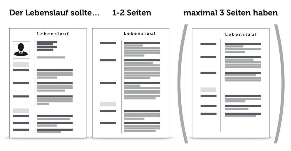 Lebenslauf Länge 2 Seiten Grafik