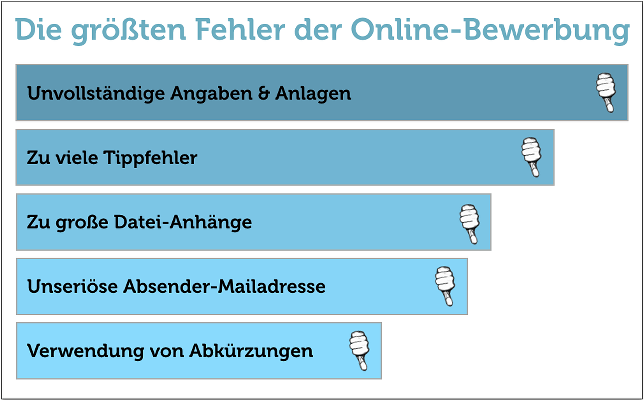 Beste kostenlose Lesben-Dating-Websites