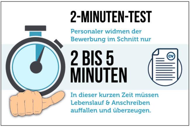 2-Minuten-Test: Besteht Ihre Bewerbung den?