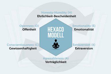 Hexaco-Modell: Erkennen Sie Ihre Persönlichkeit