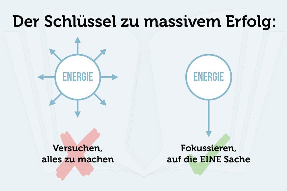 Fokussieren Energie Konzentrieren Grafik