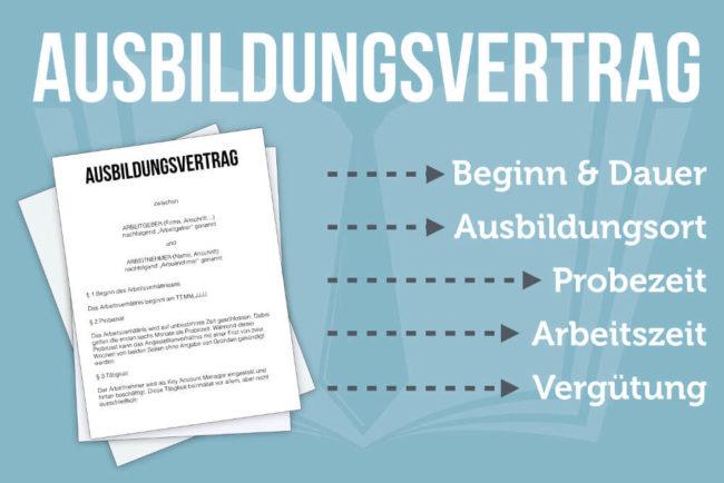 Ausbildungsvertrag: Erlaubte und verbotene Inhalte