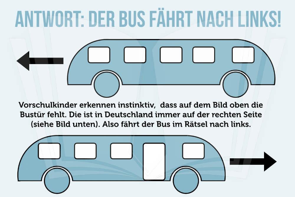 Denksport Busrichtung Antwort Lösung