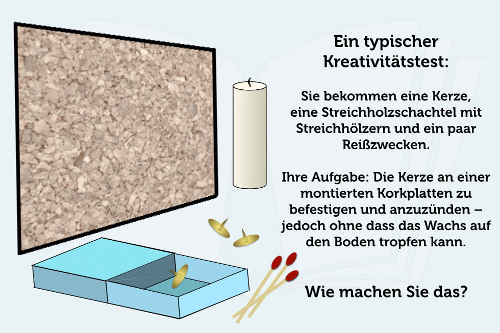 Kreativitaetstest Kerze Wand Schachtel