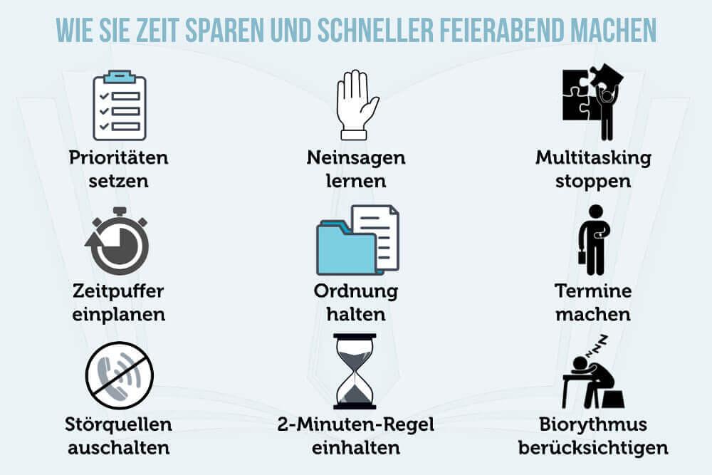 Feierabend Machen Frueher Grafik Lustig Sprueche Tipps