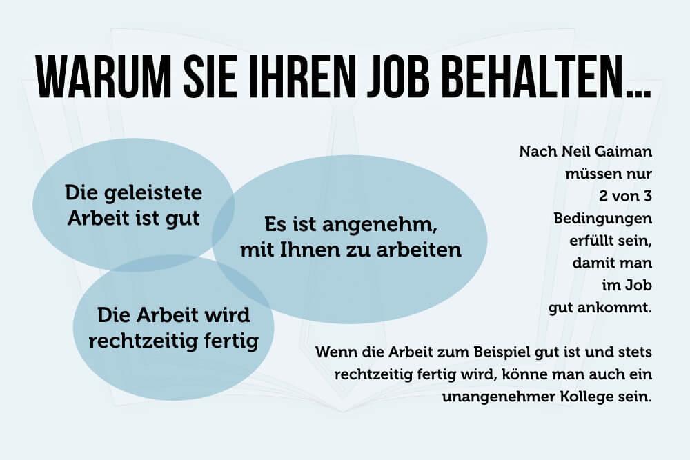 Job Behalten 3 Bedingungen Grafik