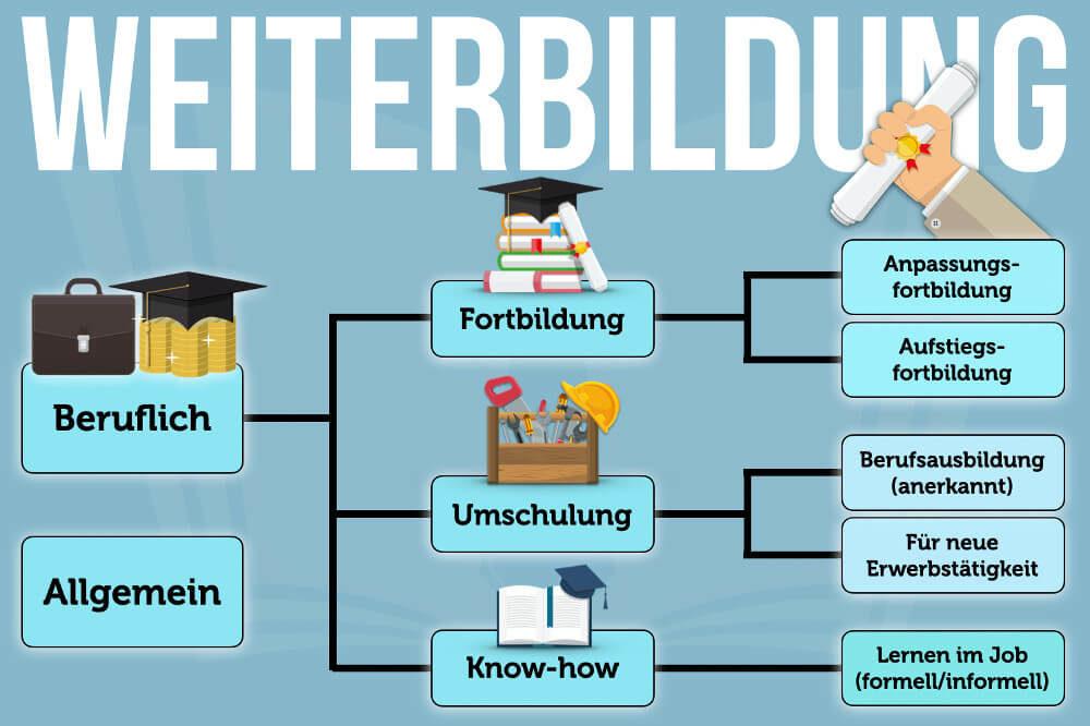 Lehrmittel Perlen Materialien Fur Die Grundschule Und Lehrer