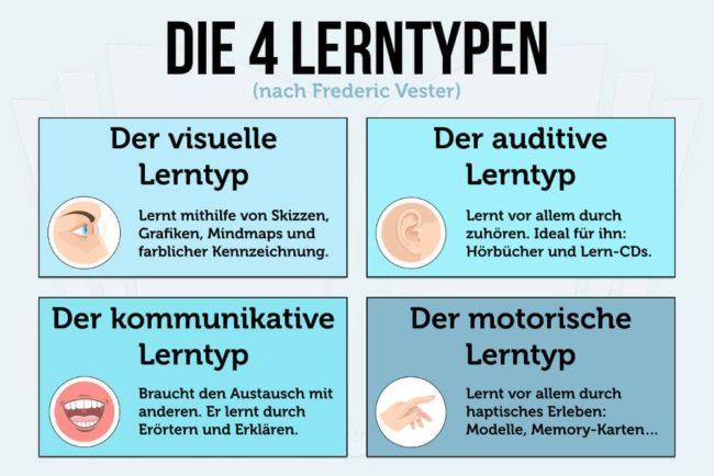 Lerntypen: Zu welchem der vier gehören Sie?