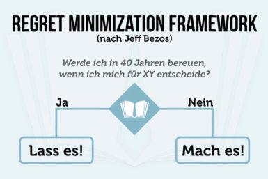 Regret Minimization Framework: Werden Sie Ihre Wahl bereuen?