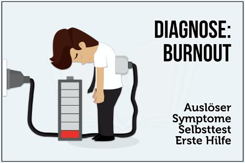Special Startseite Burnout