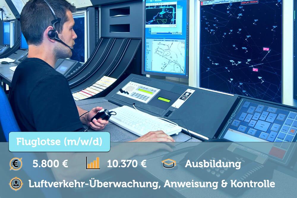 Bewerbung Fluglotse Ausbildung Sofort Download 8