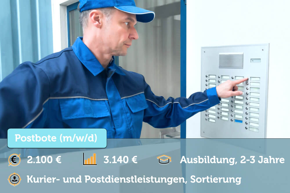 Bewerbung Brieftrager Berufseinsteiger Sofort Download 7